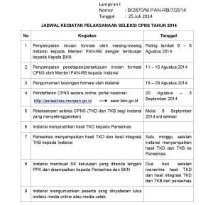 Pengumuman Terbaru Pendaftaran CPNS 2014, CPNS 2014, Surat menteri + lampiran